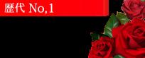 柏デリヘル 風俗|人妻デリバリーヘルス『秘密倶楽部 凛 柏店』涼【歴代NO1】